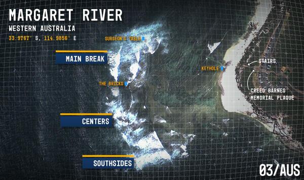 Margaret River Graphic 1
